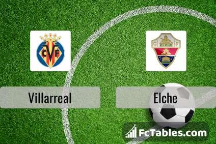 Preview image Villarreal - Elche