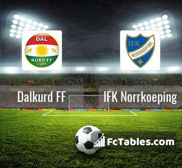 Preview image Dalkurd FF - IFK Norrkoeping