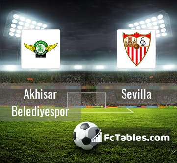 Preview image Akhisar Belediyespor - Sevilla