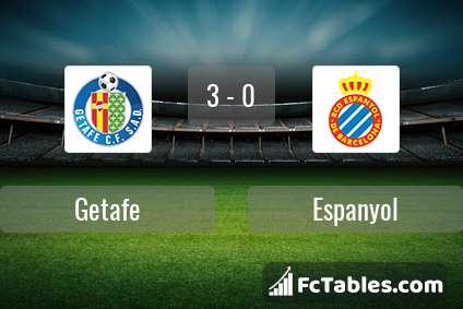 Preview image Getafe - Espanyol