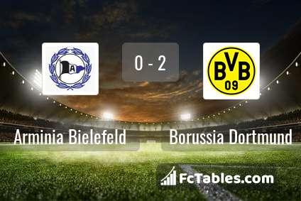 Preview image Arminia Bielefeld - Borussia Dortmund