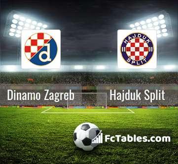 Dinamo Zagreb Vs Hajduk Split H2h 27 Jan 2021 Head To Head Stats Prediction