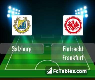 Preview image Salzburg - Eintracht Frankfurt