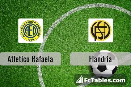 Atletico Rafaela Flandria H2H