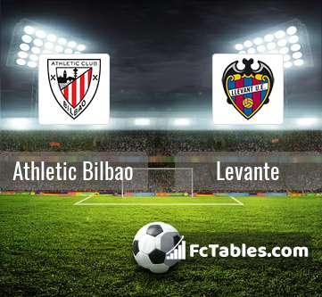Anteprima della foto Athletic Bilbao - Levante