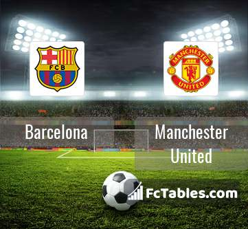 Preview image Barcelona - Manchester United