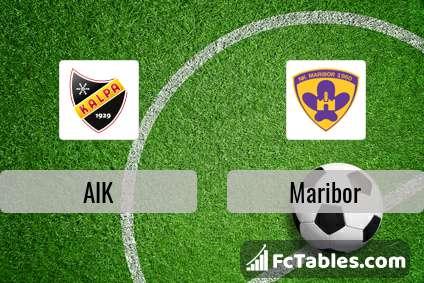 Anteprima della foto AIK - Maribor