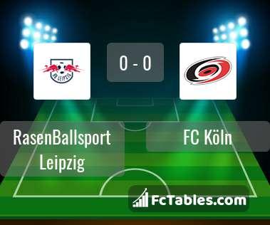 Podgląd zdjęcia RasenBallsport Leipzig - FC Köln