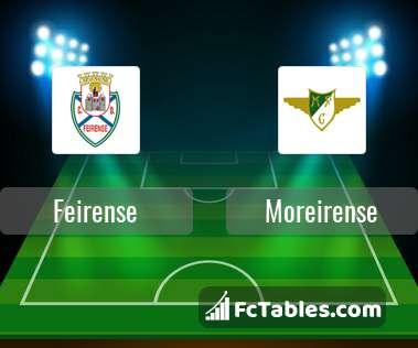 Podgląd zdjęcia Feirense - Moreirense