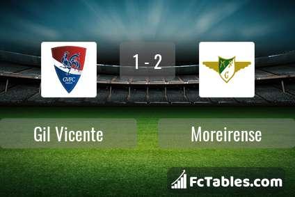 Preview image Gil Vicente - Moreirense