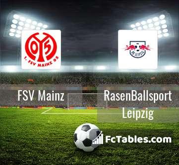 Anteprima della foto Mainz 05 - RasenBallsport Leipzig