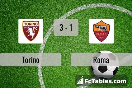 Preview image Torino - Roma