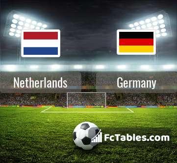 Netherlands Germany H2H