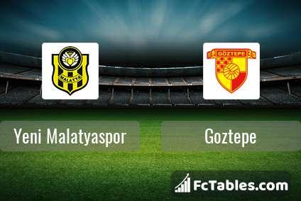 Preview image Yeni Malatyaspor - Goztepe