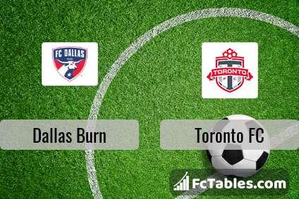 Anteprima della foto Dallas Burn - Toronto FC