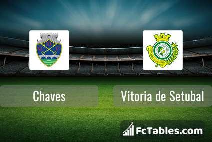 Anteprima della foto Chaves - Vitoria de Setubal