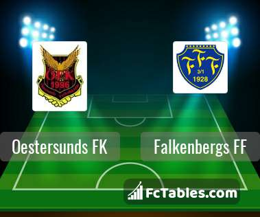 Preview image Oestersunds FK - Falkenbergs FF