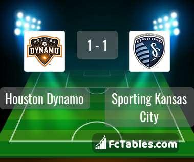 Podgląd zdjęcia Houston Dynamo - Sporting Kansas City