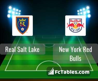 Podgląd zdjęcia Real Salt Lake - New York Red Bulls