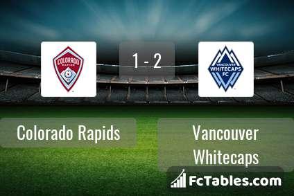 Preview image Colorado Rapids - Vancouver Whitecaps