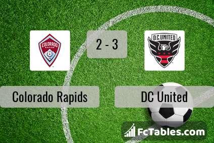 Preview image Colorado Rapids - DC United