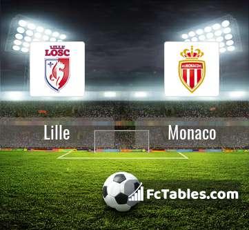 Podgląd zdjęcia Lille - AS Monaco