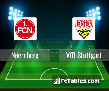 Anteprima della foto Nuernberg - VfB Stuttgart