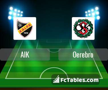 Preview image AIK - Oerebro
