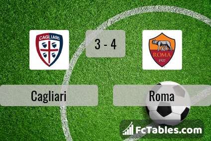 Podgląd zdjęcia Cagliari - AS Roma