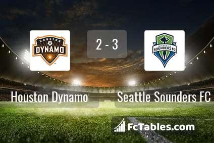 Podgląd zdjęcia Houston Dynamo - Seattle Sounders FC