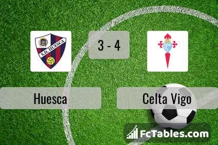 Podgląd zdjęcia Huesca - Celta Vigo