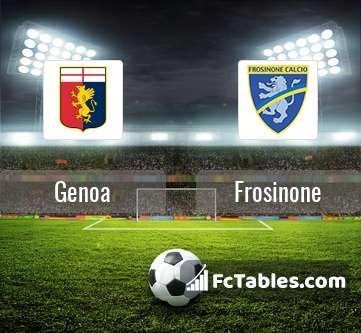 Anteprima della foto Genoa - Frosinone