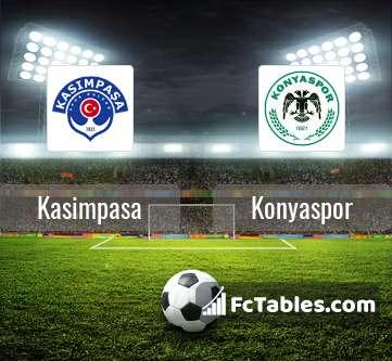 Preview image Kasimpasa - Konyaspor