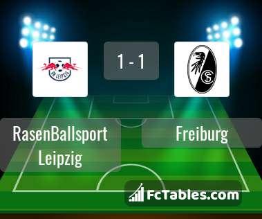 Podgląd zdjęcia RasenBallsport Leipzig - Freiburg