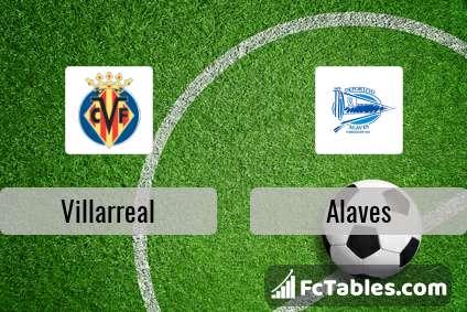 Villarreal vs alaves h2h 10 feb 2018 head to head stats predictions - Villarreal fc league table ...