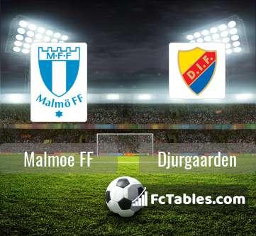 Preview image Malmoe FF - Djurgaarden