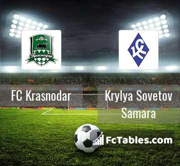 Preview image FC Krasnodar - Krylya Sovetov Samara