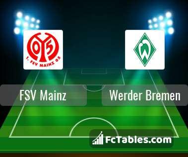 Preview image FSV Mainz - Werder Bremen