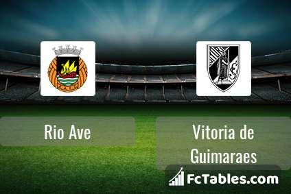 Podgląd zdjęcia Rio Ave - Vitoria Guimaraes