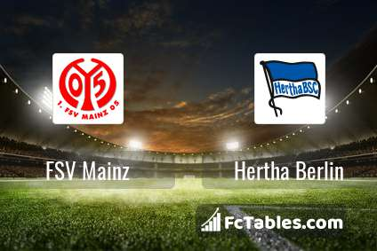 Preview image FSV Mainz - Hertha Berlin