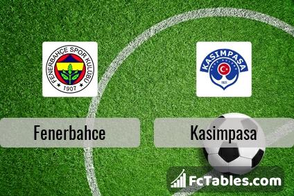 Preview image Fenerbahce - Kasimpasa