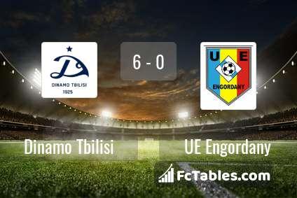 Podgląd zdjęcia Dinamo Tbilisi - UE Engordany