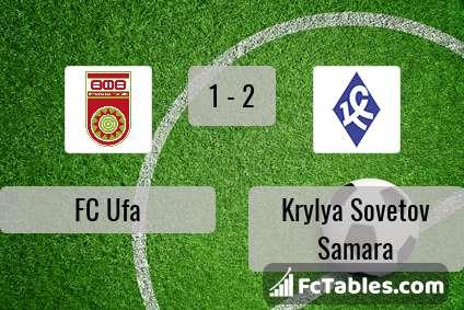 Anteprima della foto FC Ufa - Krylya Sovetov Samara