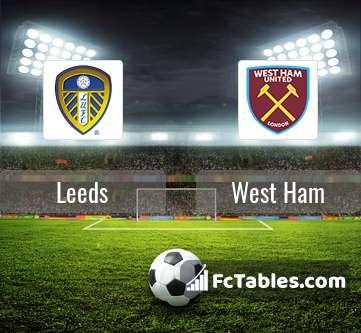 Preview image Leeds - West Ham