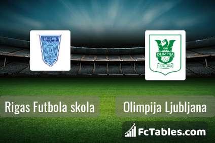 Preview image Rigas Futbola skola - Olimpija Ljubljana