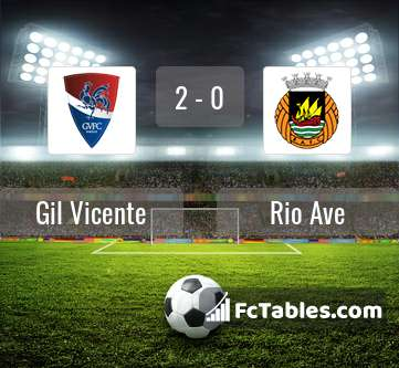 Preview image Gil Vicente - Rio Ave