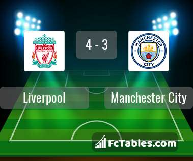Preview image Liverpool - Manchester City