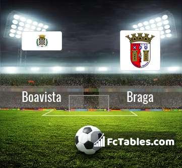 Preview image Boavista - Braga