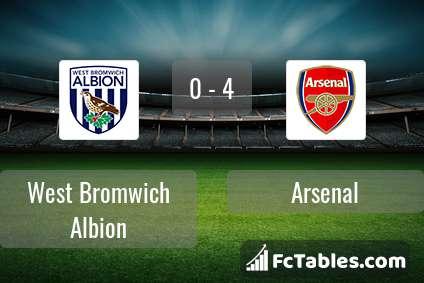 Podgląd zdjęcia West Bromwich Albion - Arsenal