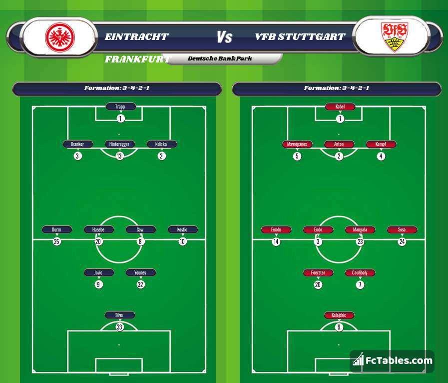 Podgląd zdjęcia Eintracht Frankfurt - VfB Stuttgart